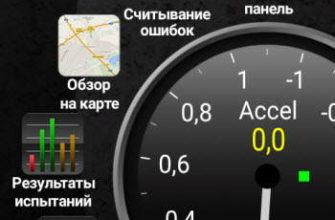 Torque Lite (OBD2 & Car) 1.2.22 Загрузить APK Android   Aptoide
