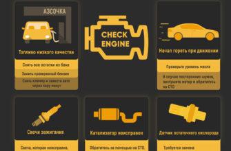 Горит Чек Двигателя (ТОП 4 Причины и Как Устранить)