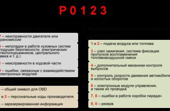 Код ошибки самодиагностики 51 ? | SUZUKI CLUB RUSSIA