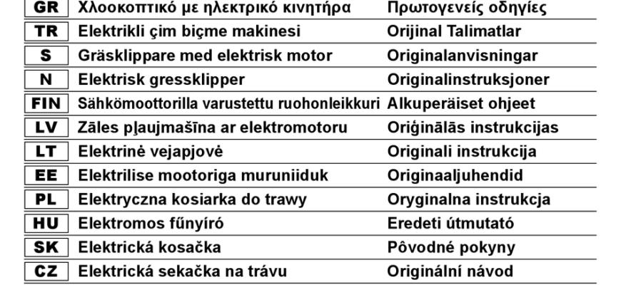 MAKITA ELM3800 ORIGINAL INSTRUCTIONS MANUAL Pdf Download | ManualsLib