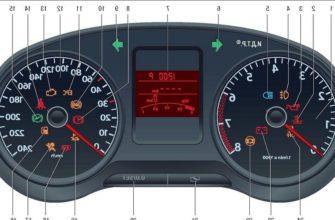 EPC Фольксваген Поло Седан: что делать, если загорелась ошибка EPC, функциональное назначение системы, способы диагностики и устранения неисправности своими руками | Volkswagen New
