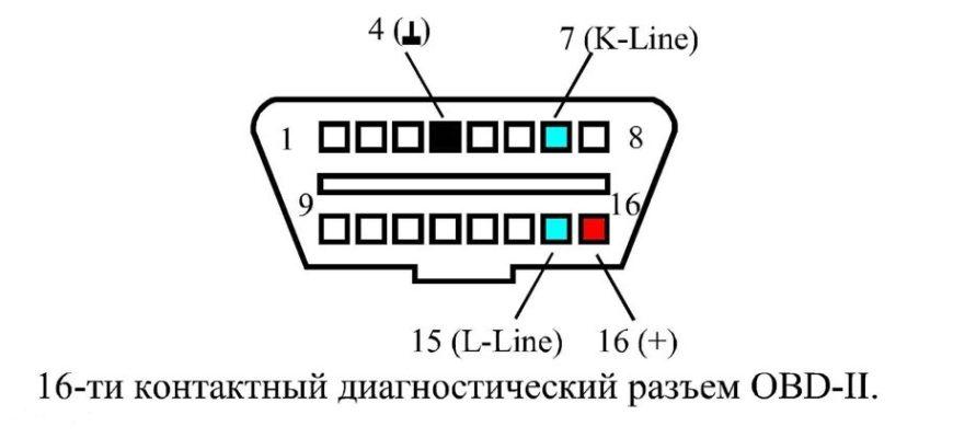 Коннектор obd ii ( мини ) в Москве: 187-товаров: бесплатная доставка, скидка-51% [перейти]