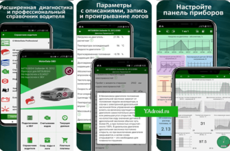 Лучшее приложение для обд 2 на андроид, айфон