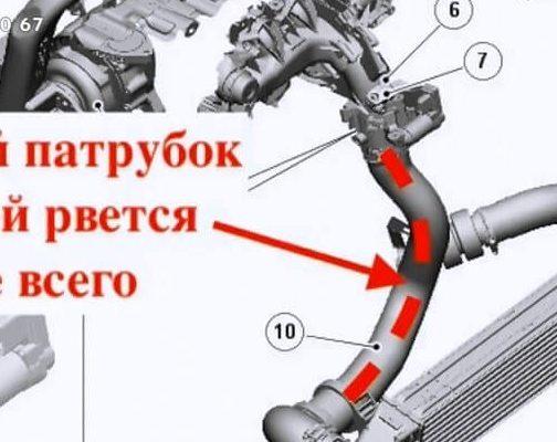 Индикация неисправностей в системе Range Rover - Сервис центр Ленд Ровер и Рендж Ровер (Москва)