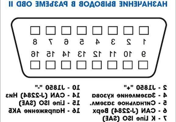 Диагностический разъем шевроле нива: где находится, схема, описание - Сайт о знаменитом отечественном автомобиле Гранта