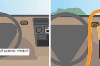 4 способа как сбросить ошибку двигателя Check Engine | Автосервис ВЕБЕР-АВТО®