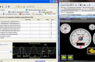 Зарядные устройства и автомобильная электроника НПП ОРИОН
