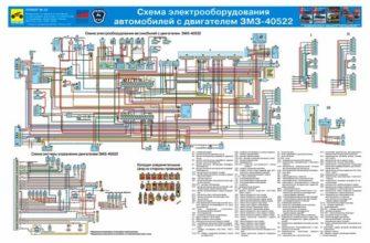 Диагностика ВАЗ / ГАЗ / УАЗ / ЗАЗ с помощью адаптера ELM327 в магазине ELMSCAN.RU